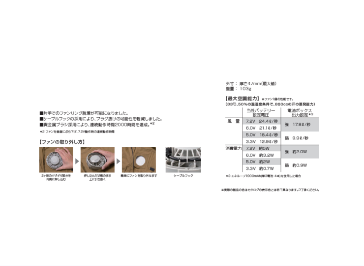 FAN2200G/2200B/2200BR (2個)