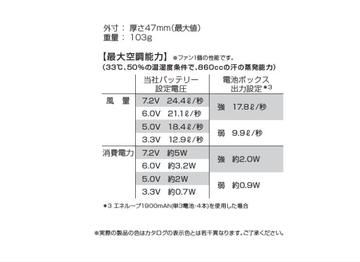 FAN1262G/1262B/1262BR (1個)